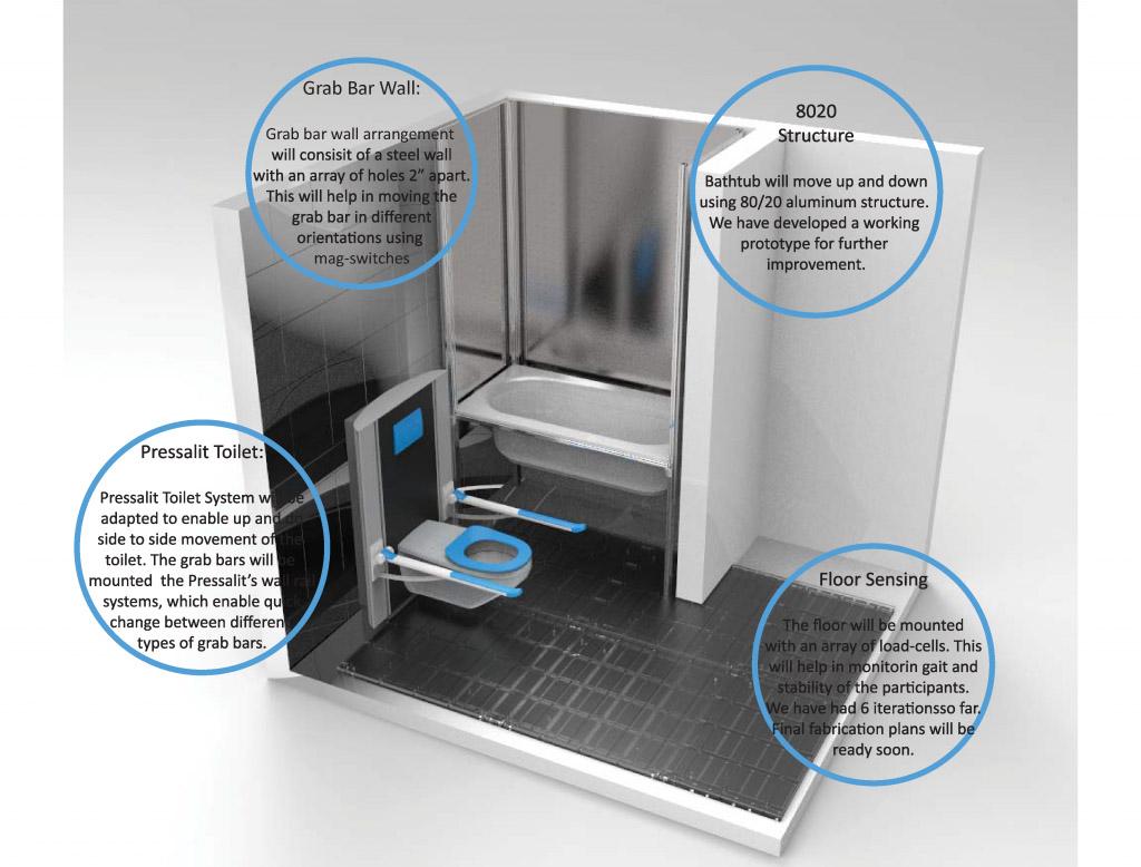 Smart Bath